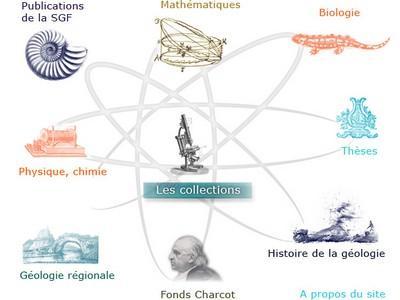lien vers Portail documentaire Sorbonne Université, bibliothèque de Géoscience et environnement
